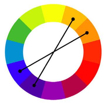 北京ui设计培训 色彩心理学对网页设计的影响力