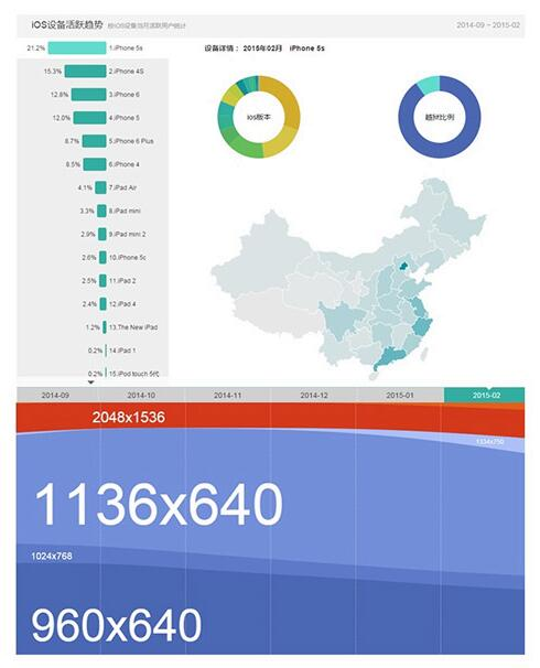北京ui设计培训设计h5页面移动的那些事鎏金的室内设计师图片